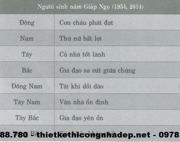 Người sinh năm Giáp Ngọ (1954,2014)