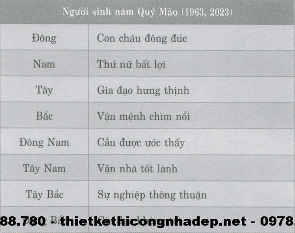 Người sinh năm Quý Mão (1963,2023)
