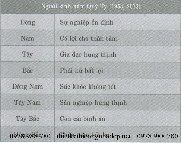 Người sinh năm Quý Tỵ (1953,2013)