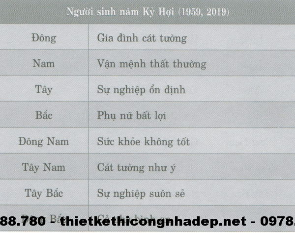 Người sinh năm Kỷ Hợi (1959,2019)