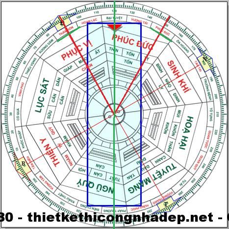 La bàn minh họa nhà hướng Thìn ( Đông Nam )