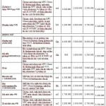 Bảng báo giá đồ gỗ nội thất, báo giá thi công nội thất T1-2016