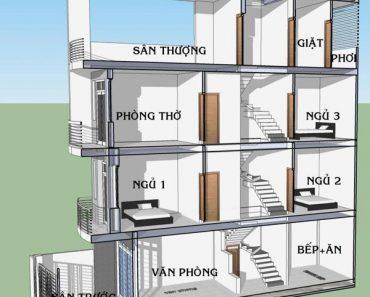 Mặt cắt của nhà ống 4 tầng