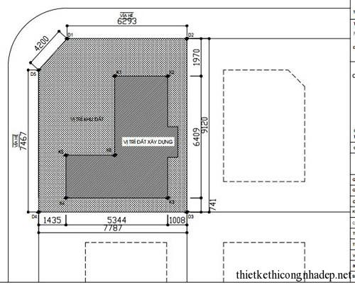 Diện tích lô đất và vị trí đất xây dựng