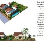 Bản vẽ và dự toán xây dựng mẫu nhà cấp 4