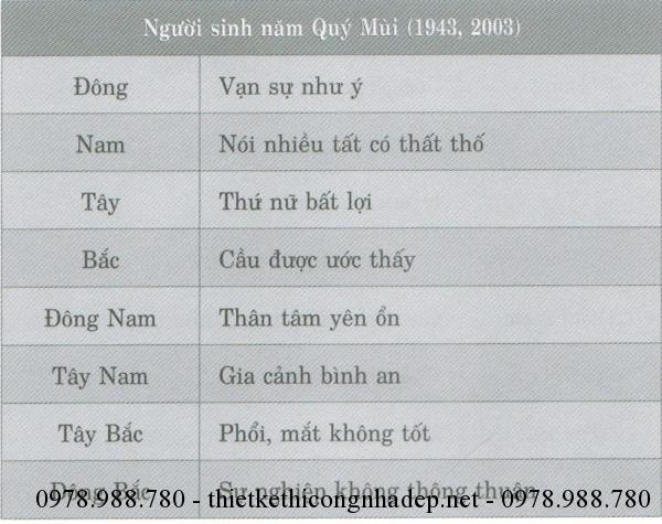 Người sinh năm Quý Mùi (1943, 2003)