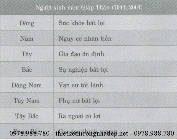 Người sinh năm Giáp Thân (1944, 2004)