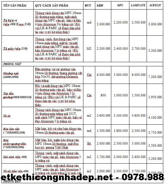 Bảng báo giá đồ gỗ nội thất T1-2016