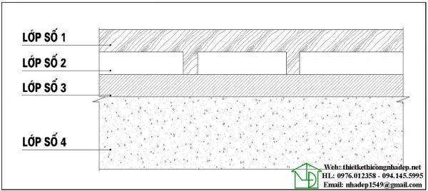 Lát nền nhà bằng gỗ kín